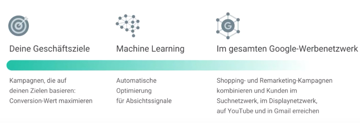 Google_Smart_Shopping_2